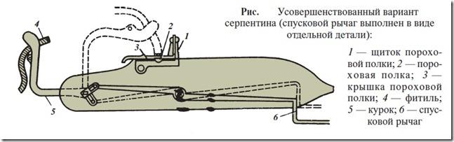 Фитильный замок со спусковым рычагом (более поздний вариант)