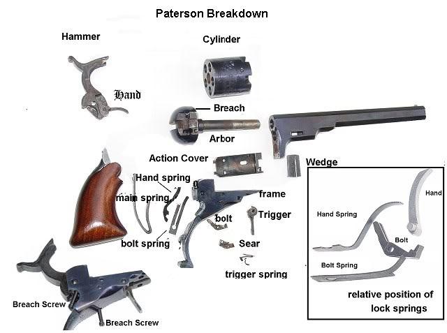 Рама револьвера открытая
