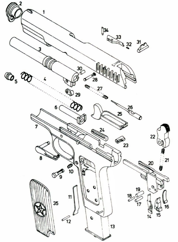 Общая длина пистолета ТТ 195