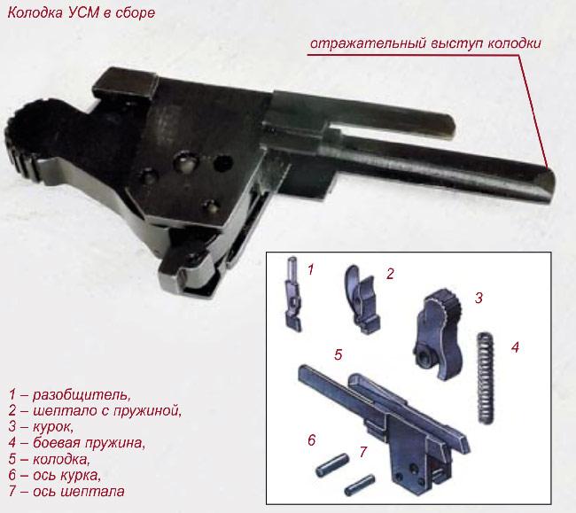 Перед полной разборкой необходимо произвести неполную разборку пистолета.  Далее разборка осуществляется следующим...