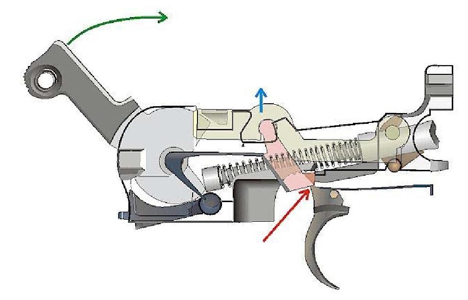 механизм пистолета Mauser
