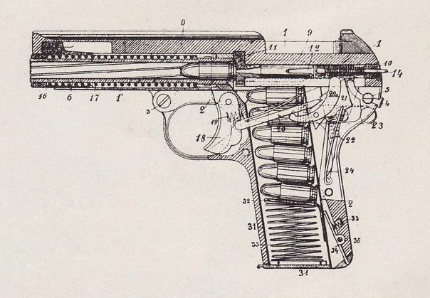 Patent 1907 Dreyse Pistol