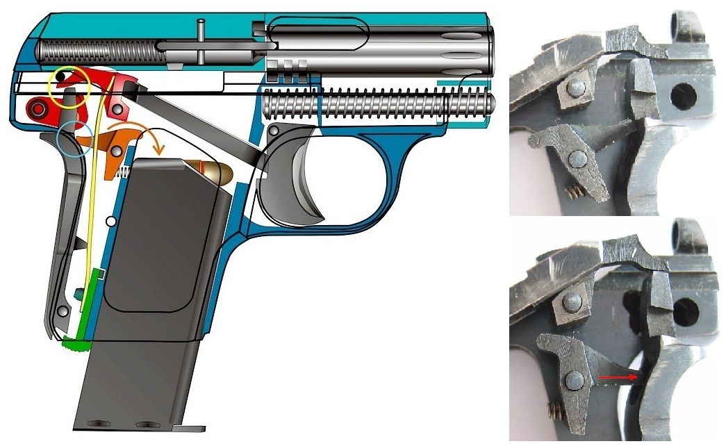 Safeties FN Browning Modell 1906 Pistol