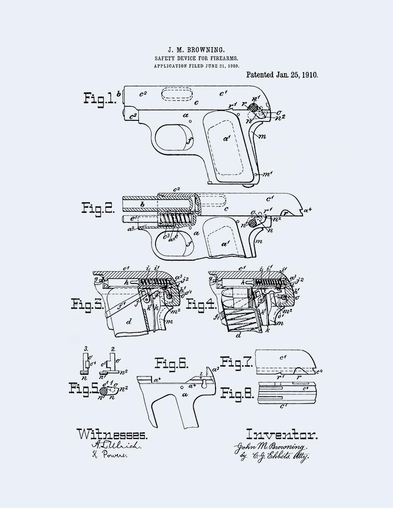 FN Browning Modell 1906 Patent
