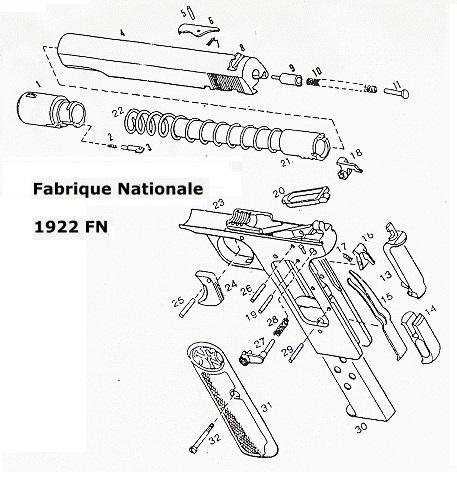 Пистолет Браунинг модель 1922 года