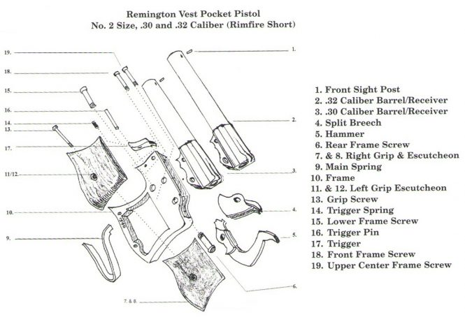 Remington Vest Pocket Pistol №2 Size - .30 and 32 Caliber