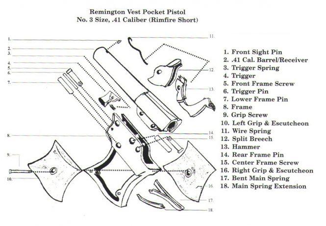 Remington Vest Pocket Pistol №3 Size - .41 Caliber