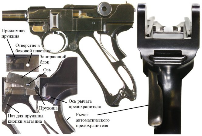 The safety mechanism of Borchardt-Luger