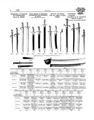 Alfa weapons catalog 1911