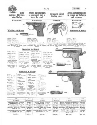 ALFA Catalogue of Arms and the Outdoors Arms of the Worlds 1911