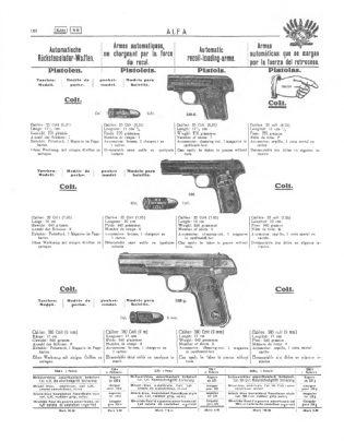 Оружейный каталог Альфа 1911 года (кликните по изображению, чтобы увидеть фото полного размера)